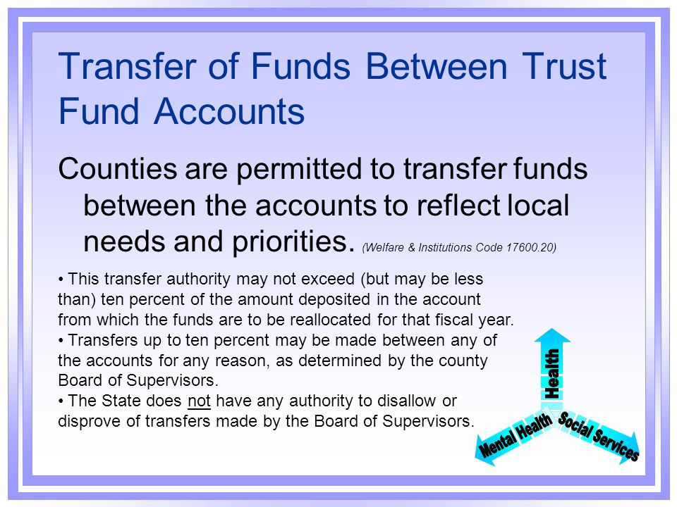 Transfer of Funds Between Trust Fund Accounts