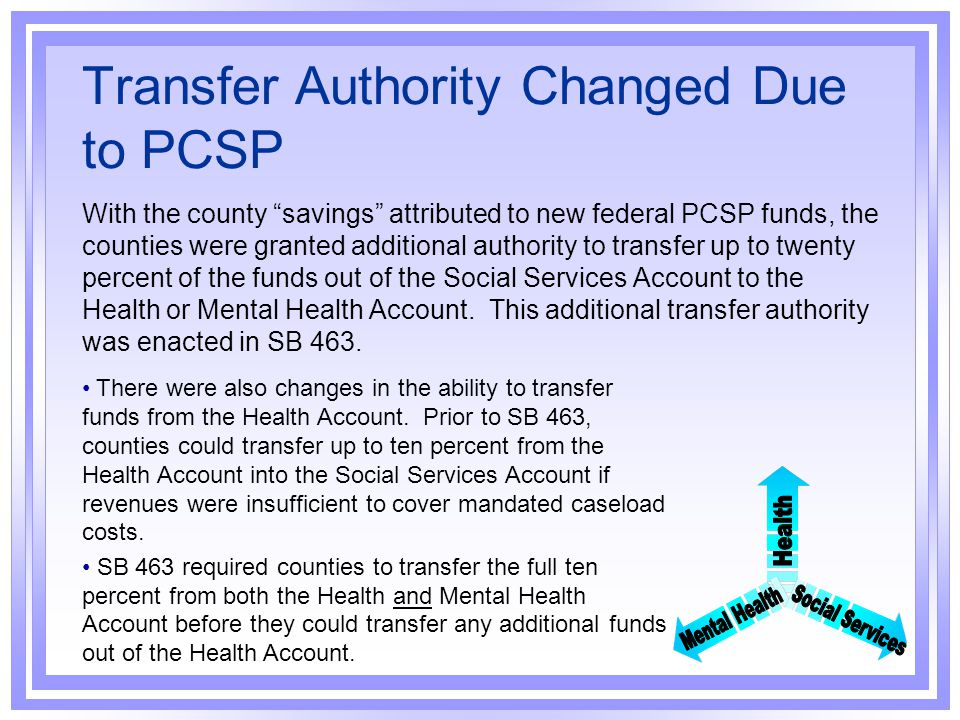 Transfer Authority Changed Due to PCSP