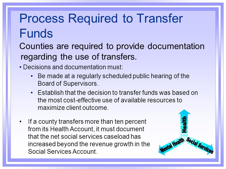 Process Required to Transfer Funds