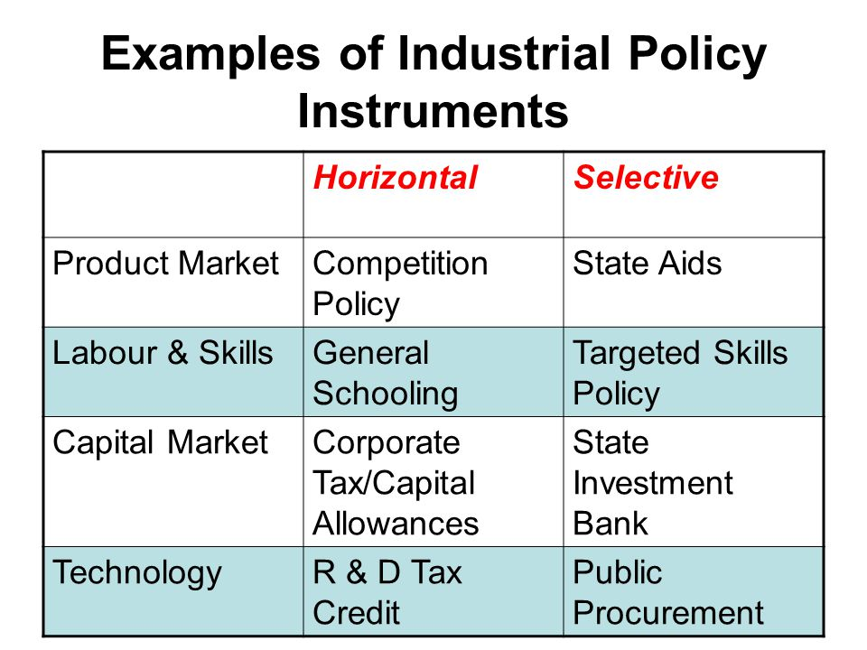 Examples of Industrial Policy Instruments