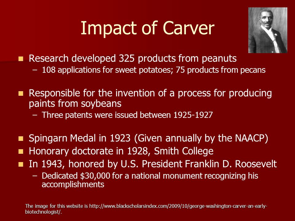 Impact of Carver Research developed 325 products from peanuts