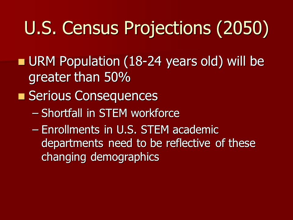 U.S. Census Projections (2050)