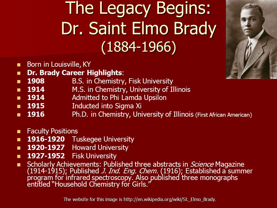 The Legacy Begins: Dr. Saint Elmo Brady (1884-1966)