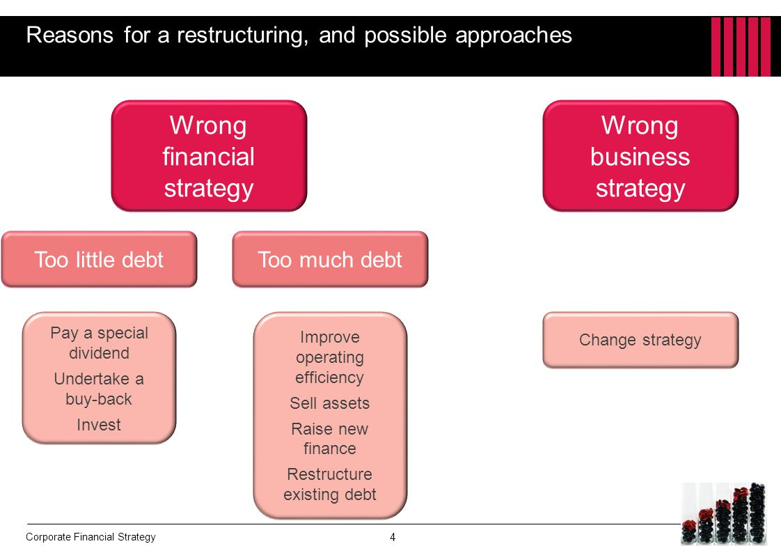 Reasons for a restructuring, and possible approaches