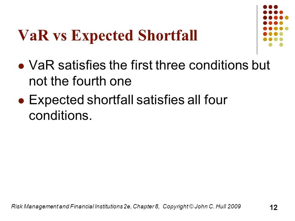 VaR vs Expected Shortfall