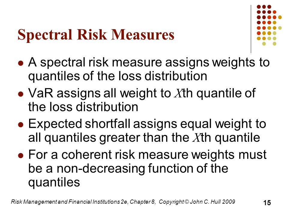Spectral Risk Measures