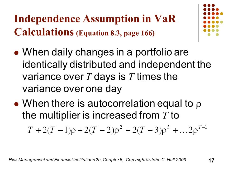 Independence Assumption in VaR Calculations (Equation 8.3, page 166)