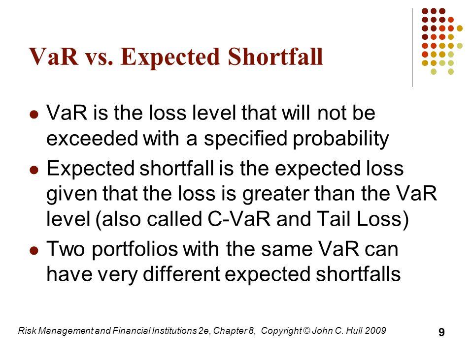 VaR vs. Expected Shortfall