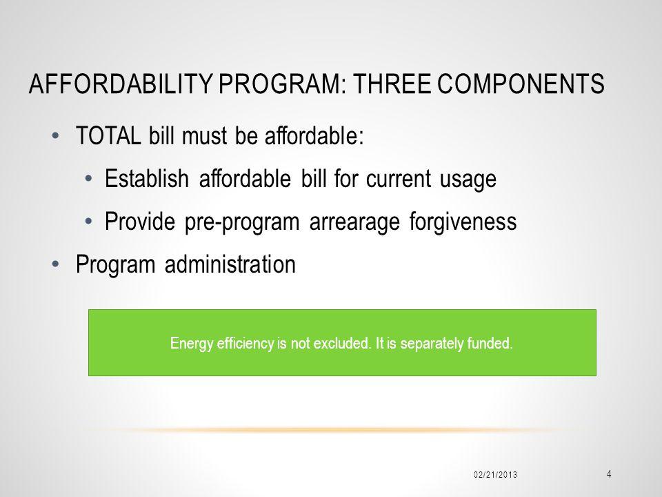 Affordability Program: three components