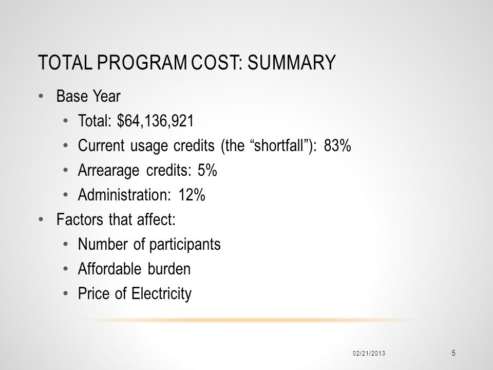 Total Program Cost: Summary