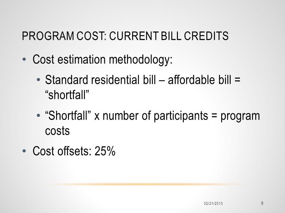 Program cost: Current Bill Credits