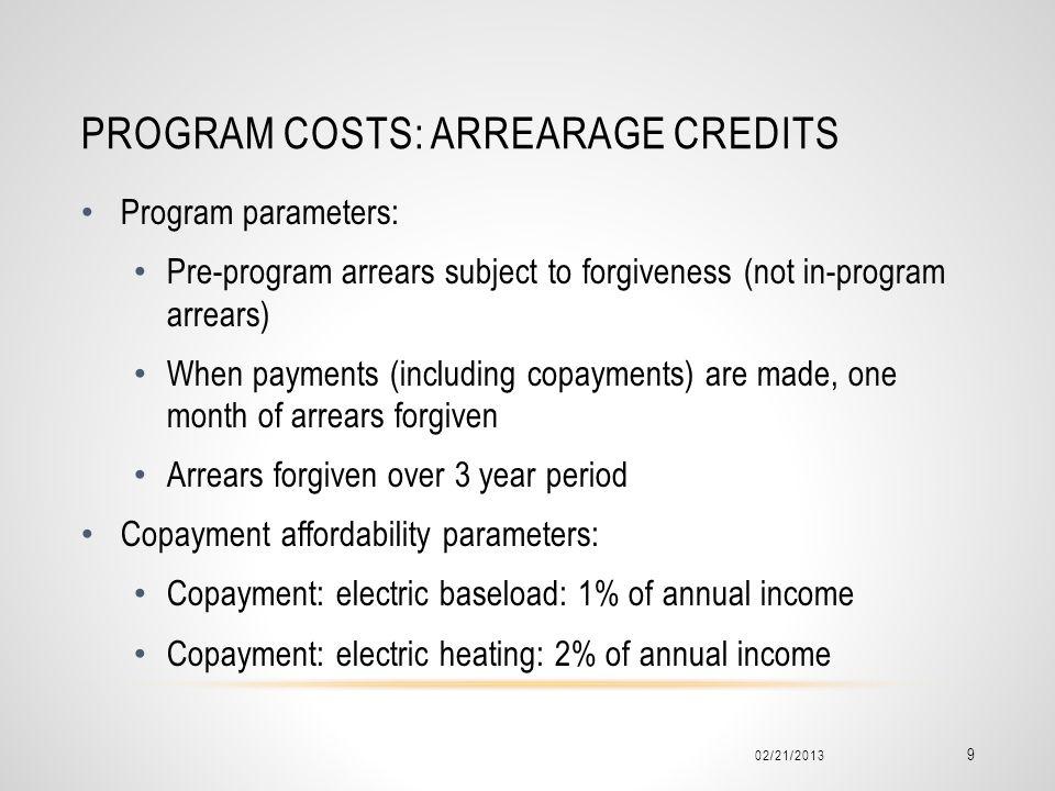 Program costs: Arrearage credits