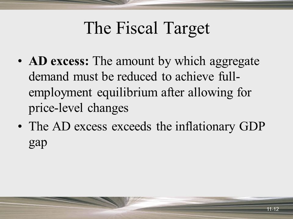The Fiscal Target