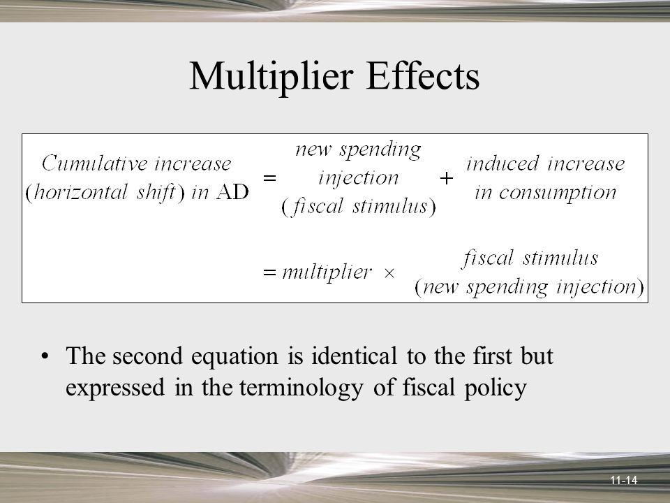 Multiplier Effects The second equation is identical to the first but expressed in the terminology of fiscal policy.