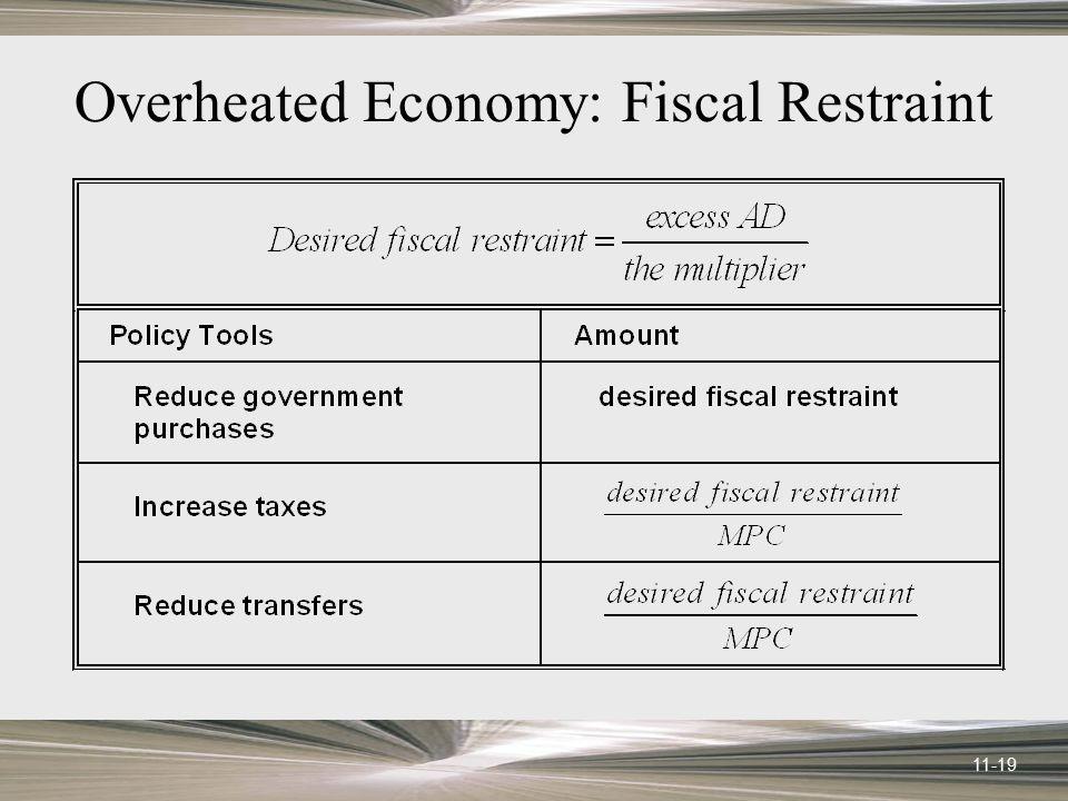 Overheated Economy: Fiscal Restraint