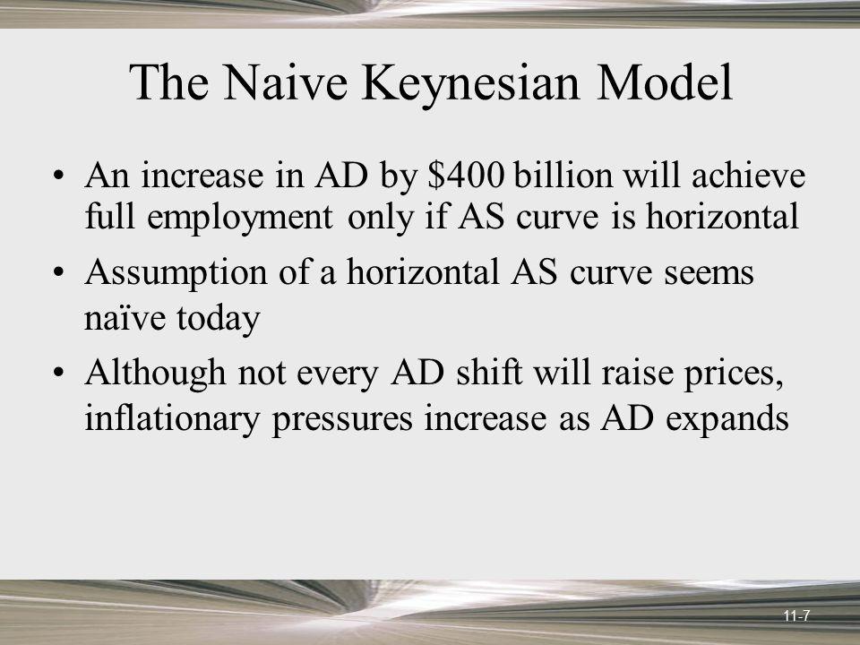 The Naive Keynesian Model