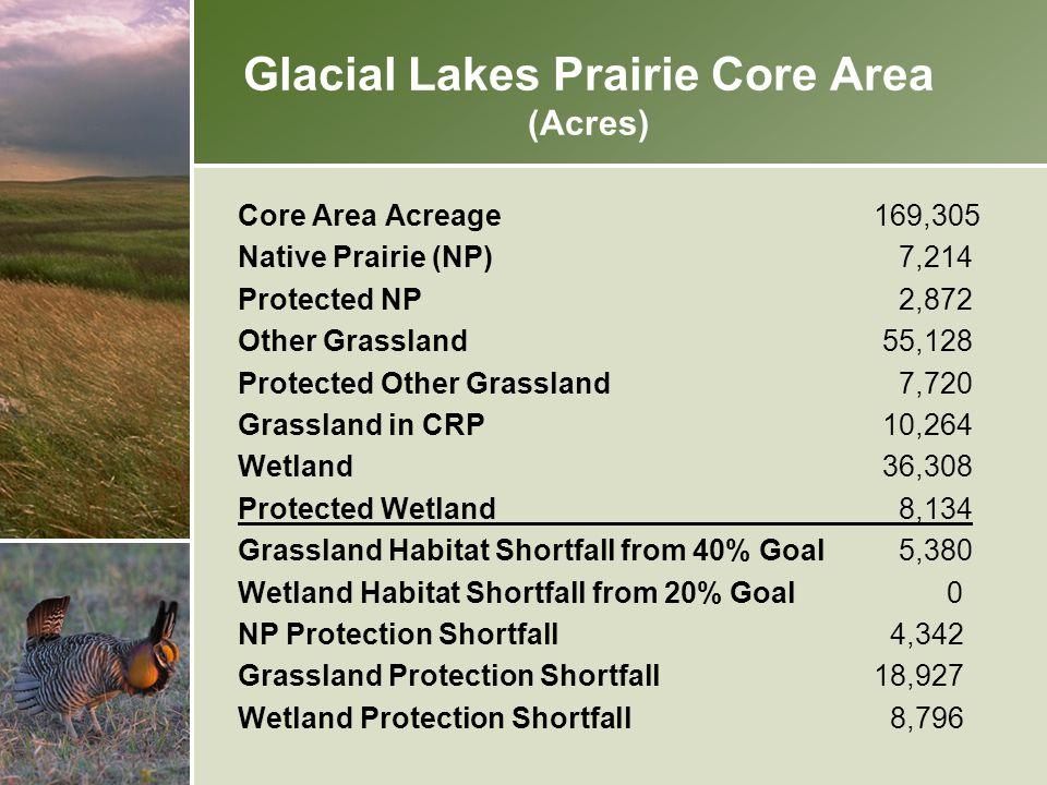 Glacial Lakes Prairie Core Area (Acres)