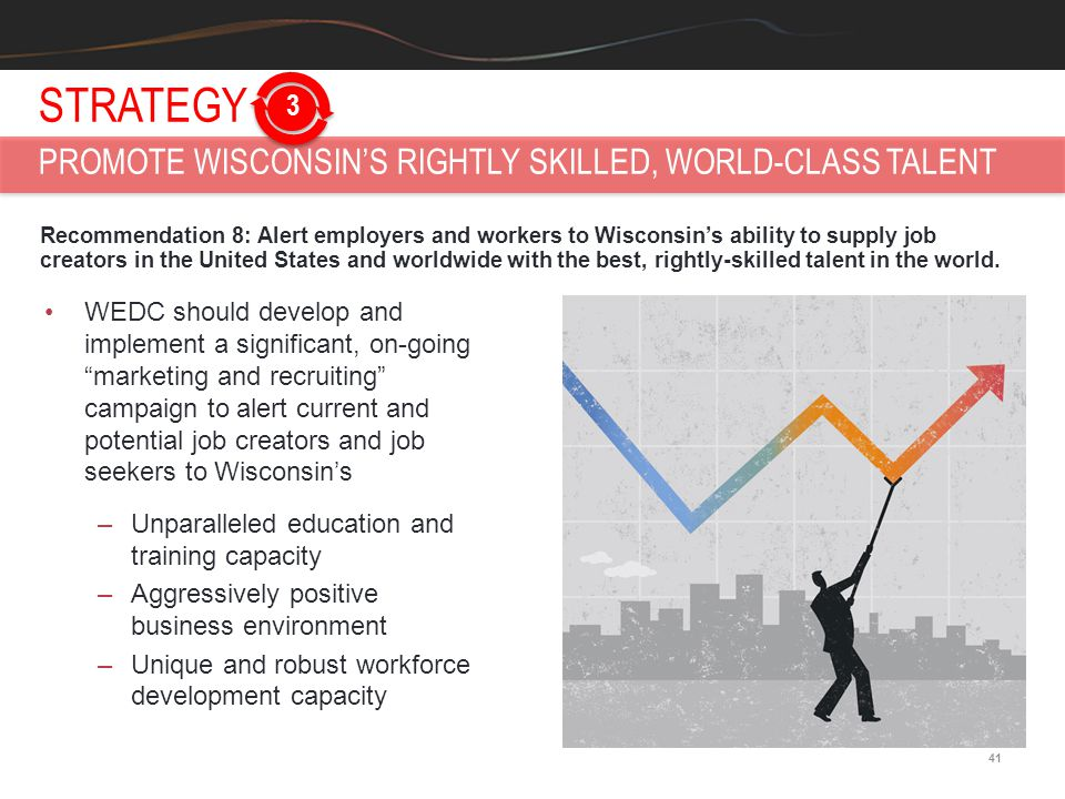 STRATEGY PROMOTE WISCONSIN'S RIGHTLY SKILLED, WORLD-CLASS TALENT 3