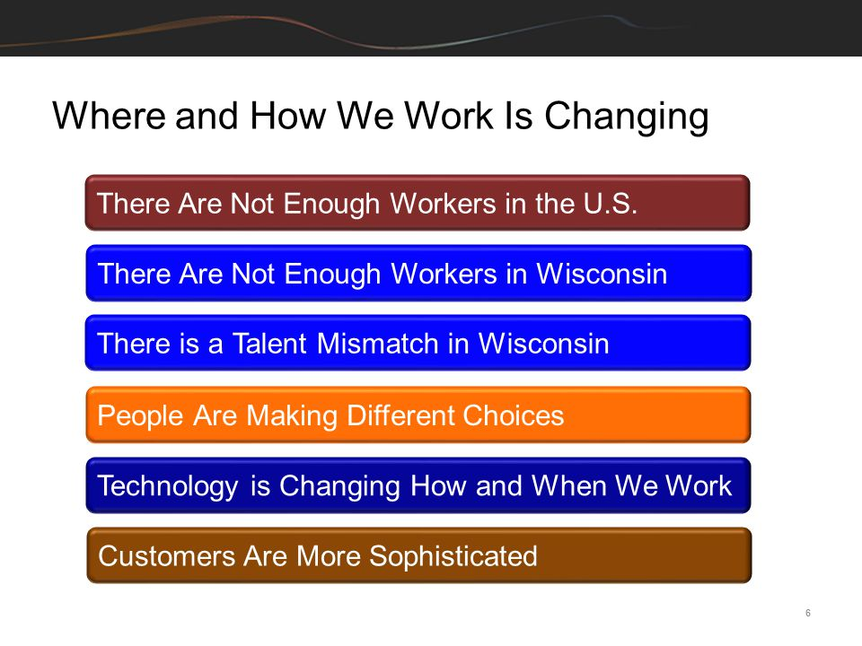 Where and How We Work Is Changing