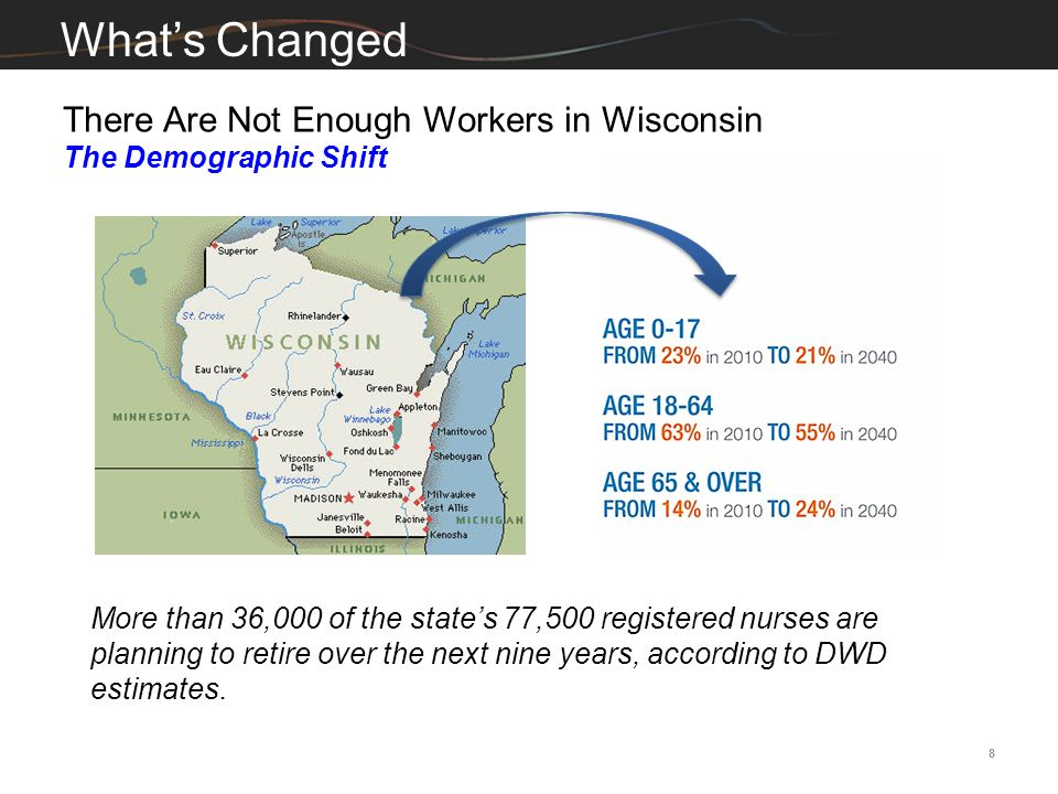 What's Changed There Are Not Enough Workers in Wisconsin