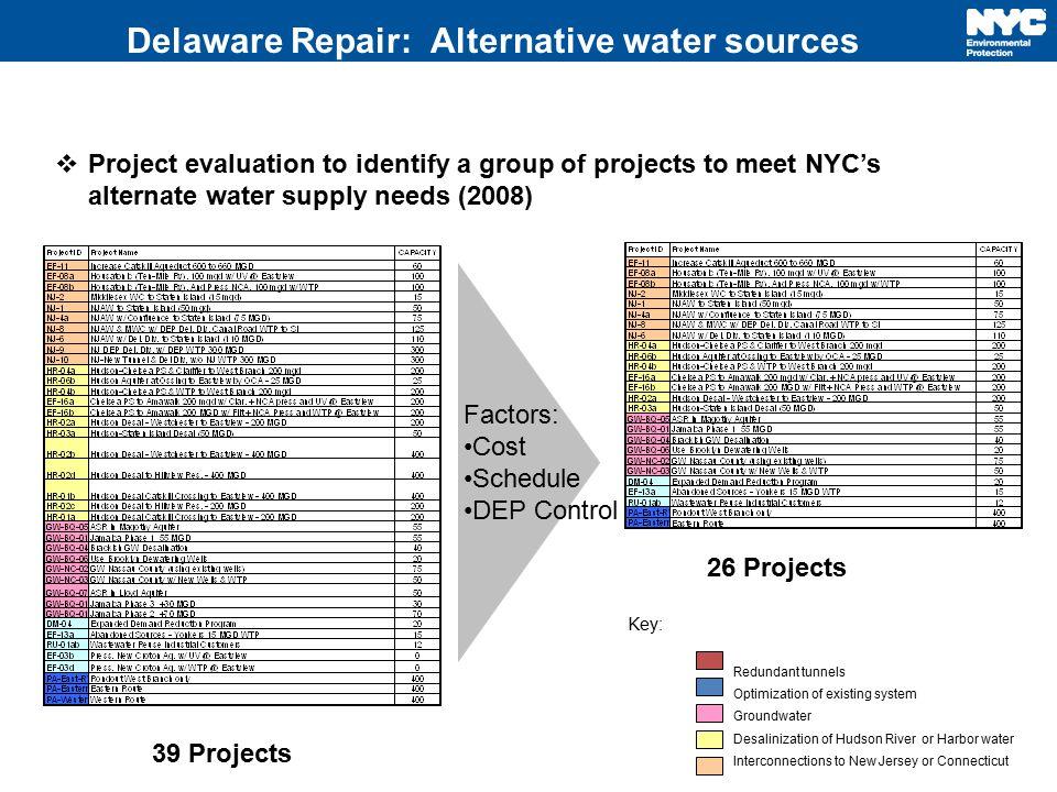 Delaware Repair: Alternative water sources