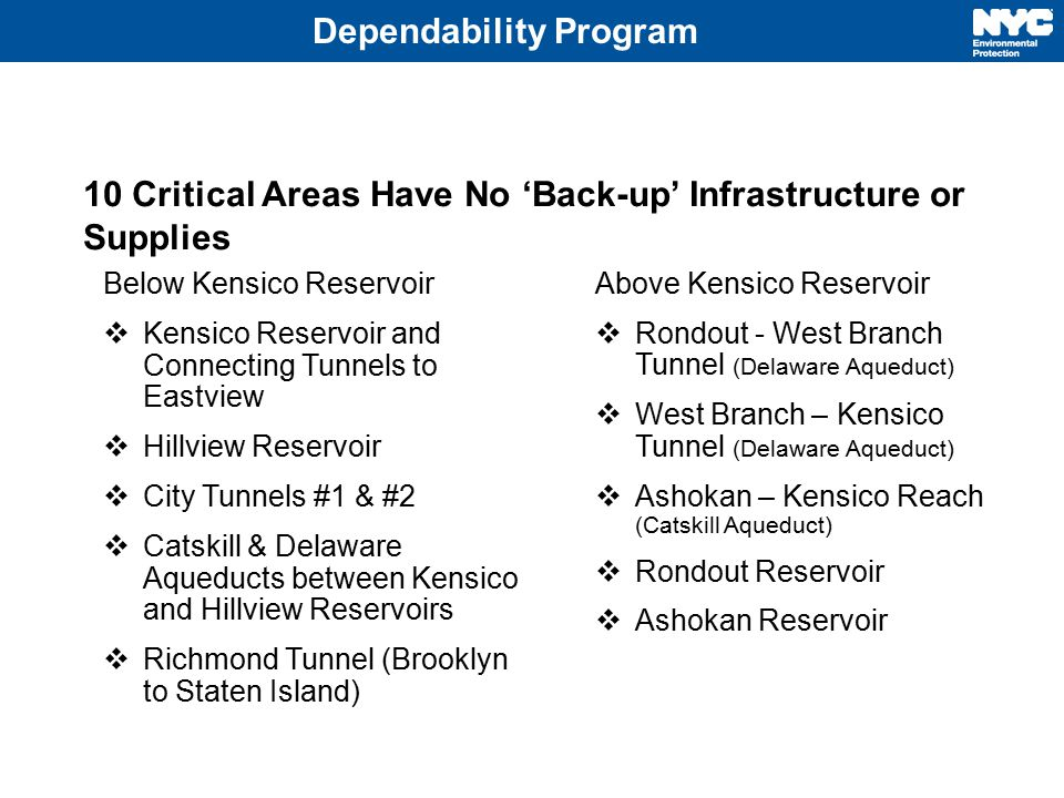 Dependability Program