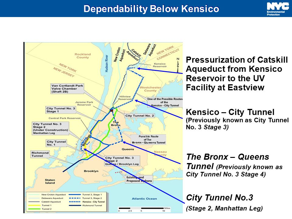 Dependability Below Kensico