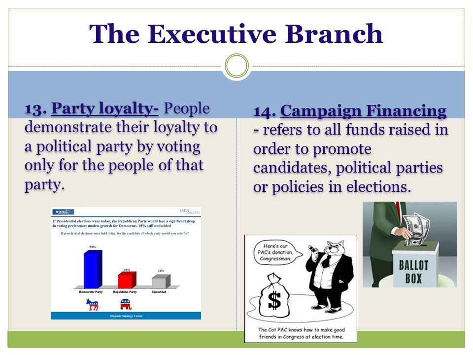 The Executive Branch 14. Campaign Financing - refers to all funds raised in order to promote candidates, political parties or policies in elections.