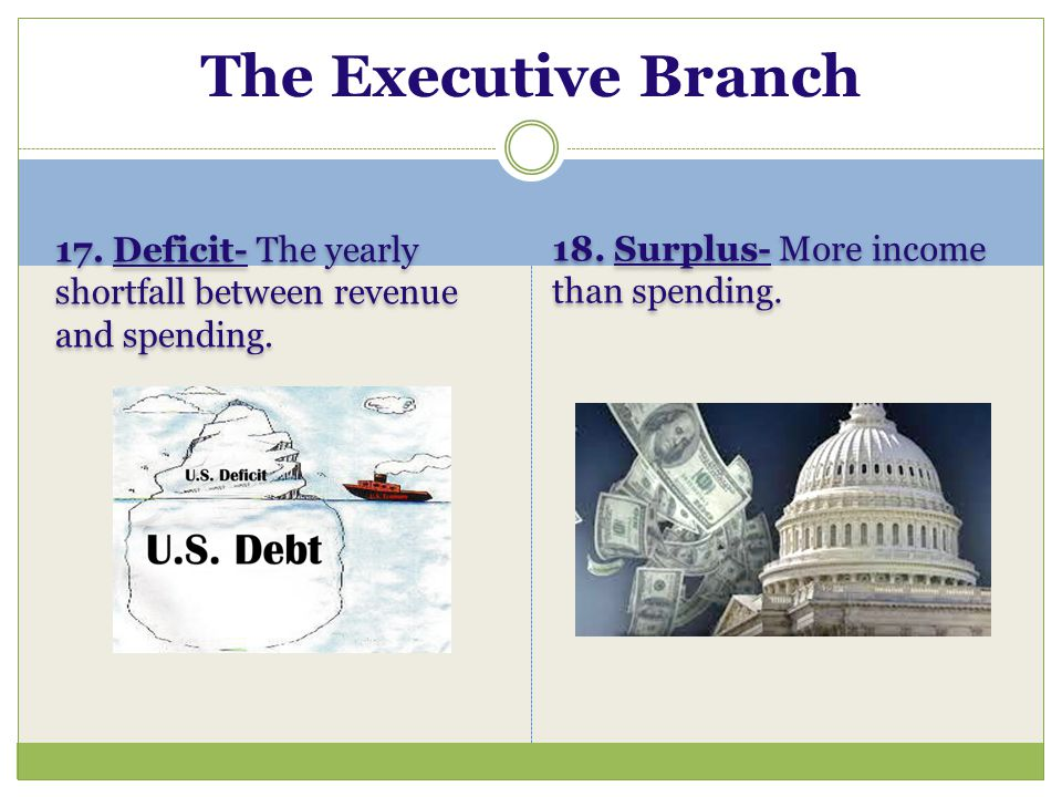 The Executive Branch 17. Deficit- The yearly shortfall between revenue and spending.