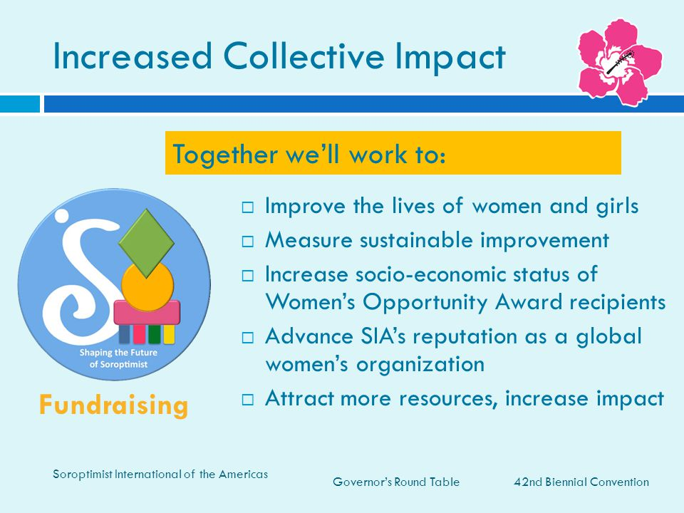 Increased Collective Impact