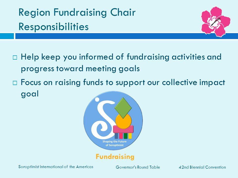 Region Fundraising Chair Responsibilities