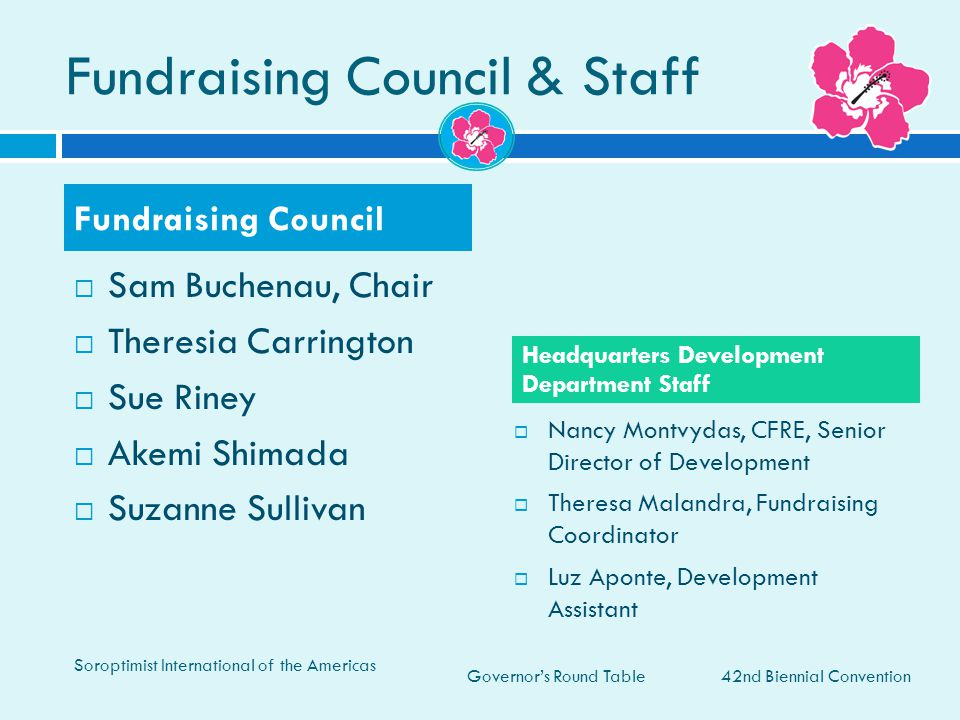 Fundraising Council & Staff