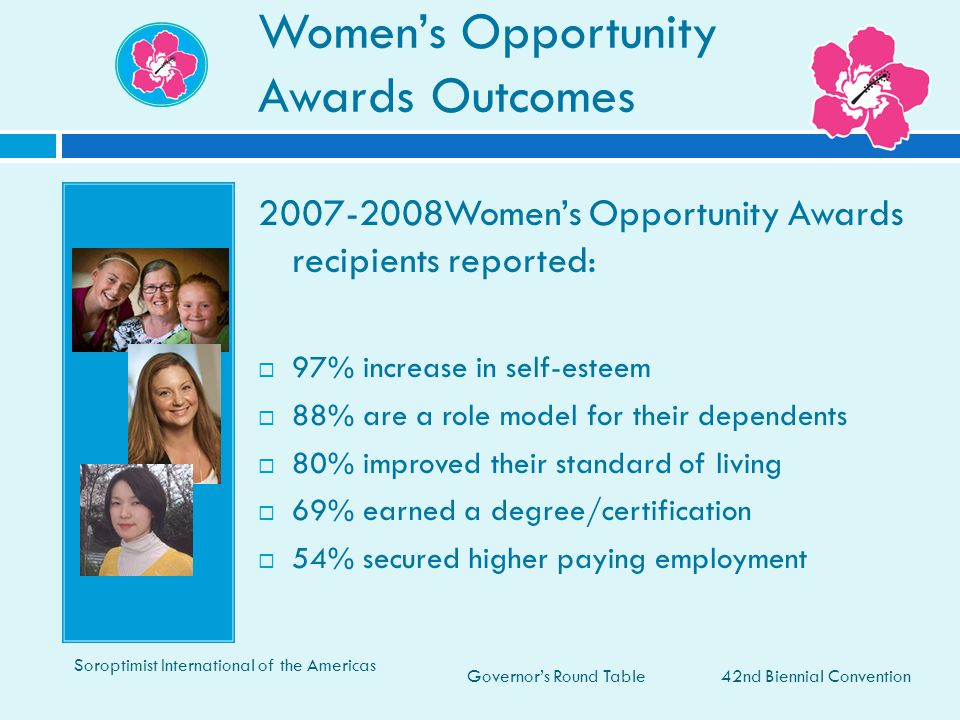 Women's Opportunity Awards Outcomes
