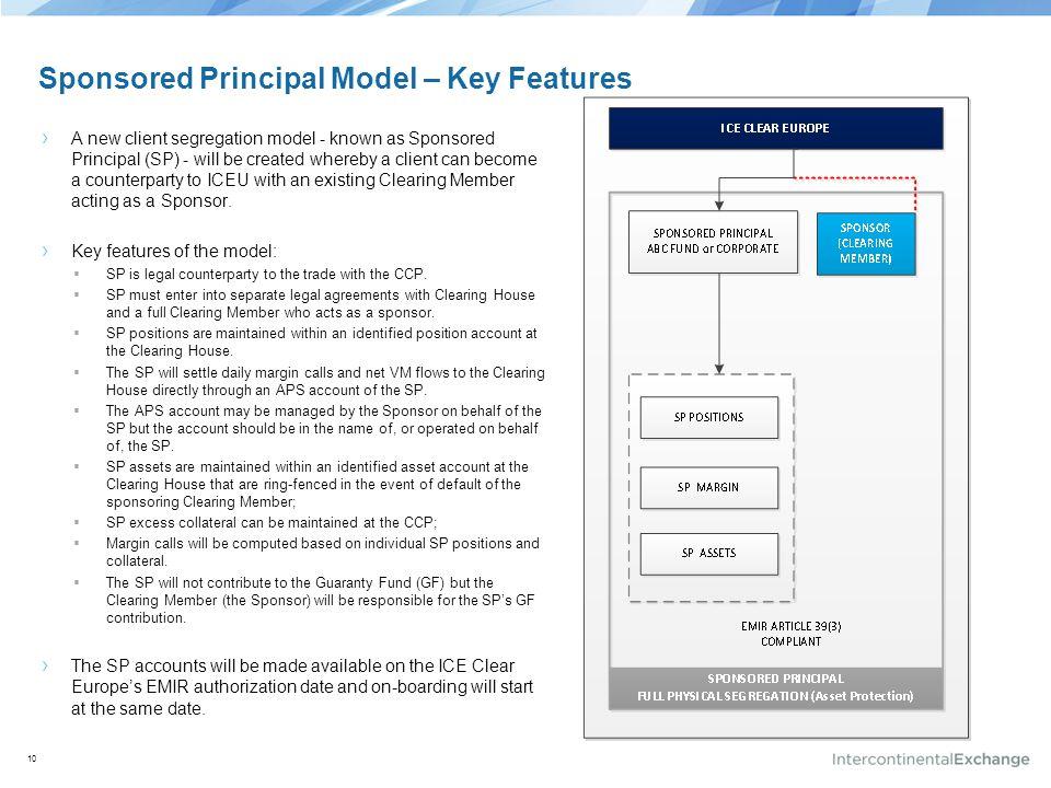Sponsored Principal Model – Key Features