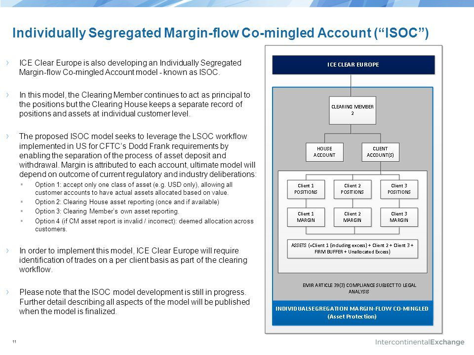 Individually Segregated Margin-flow Co-mingled Account ( ISOC )