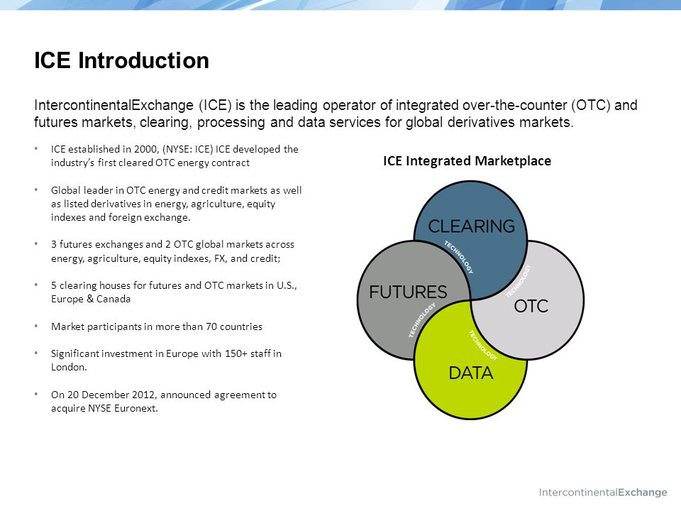 ICE Integrated Marketplace