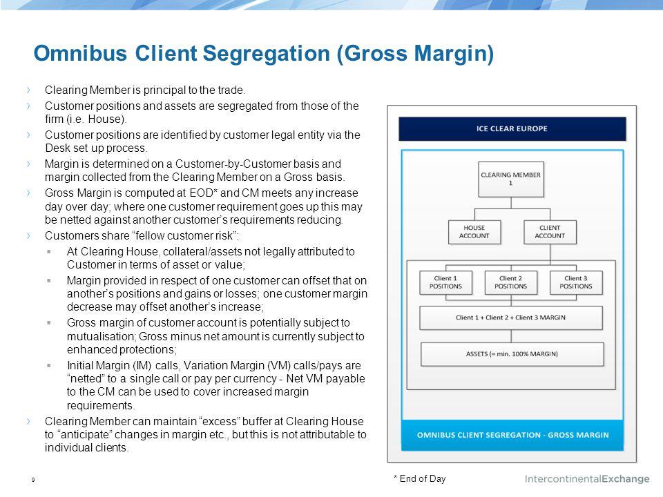 Omnibus Client Segregation (Gross Margin)