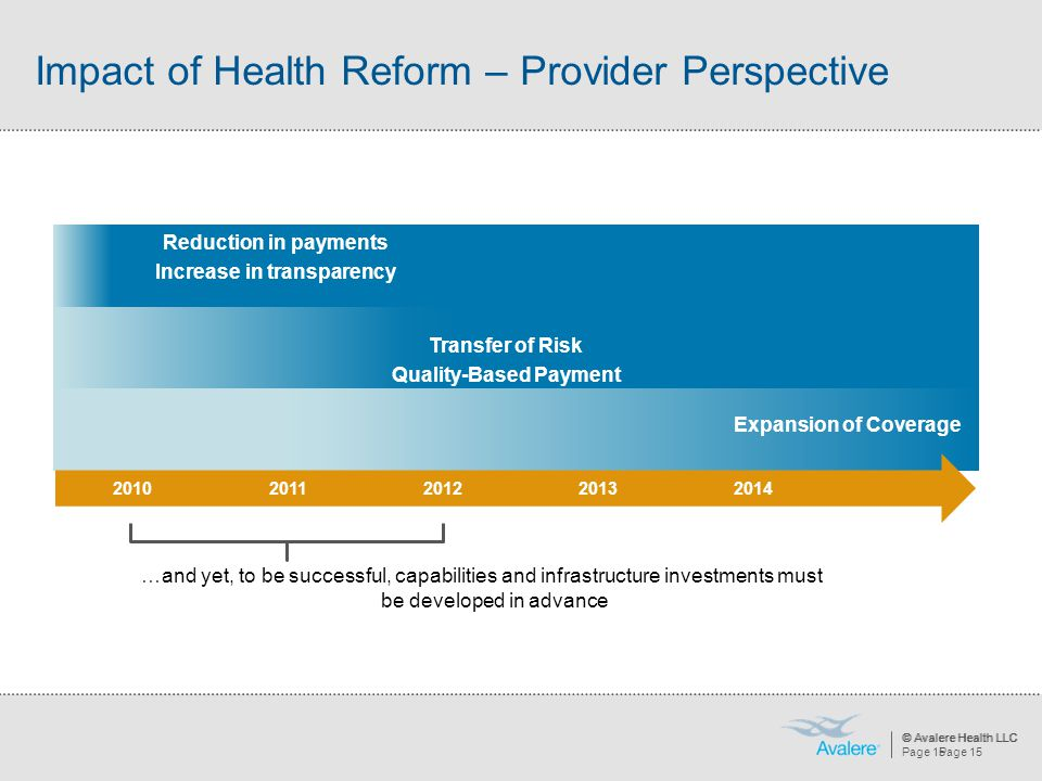Impact of Health Reform – Provider Perspective