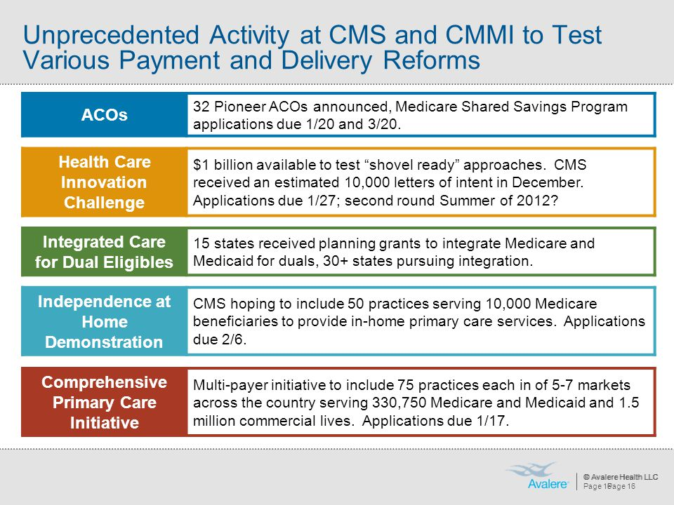 Unprecedented Activity at CMS and CMMI to Test Various Payment and Delivery Reforms
