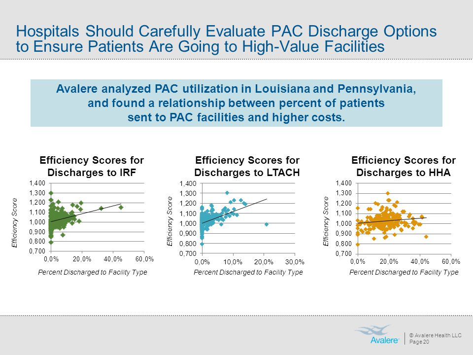 Hospitals Should Carefully Evaluate PAC Discharge Options to Ensure Patients Are Going to High-Value Facilities