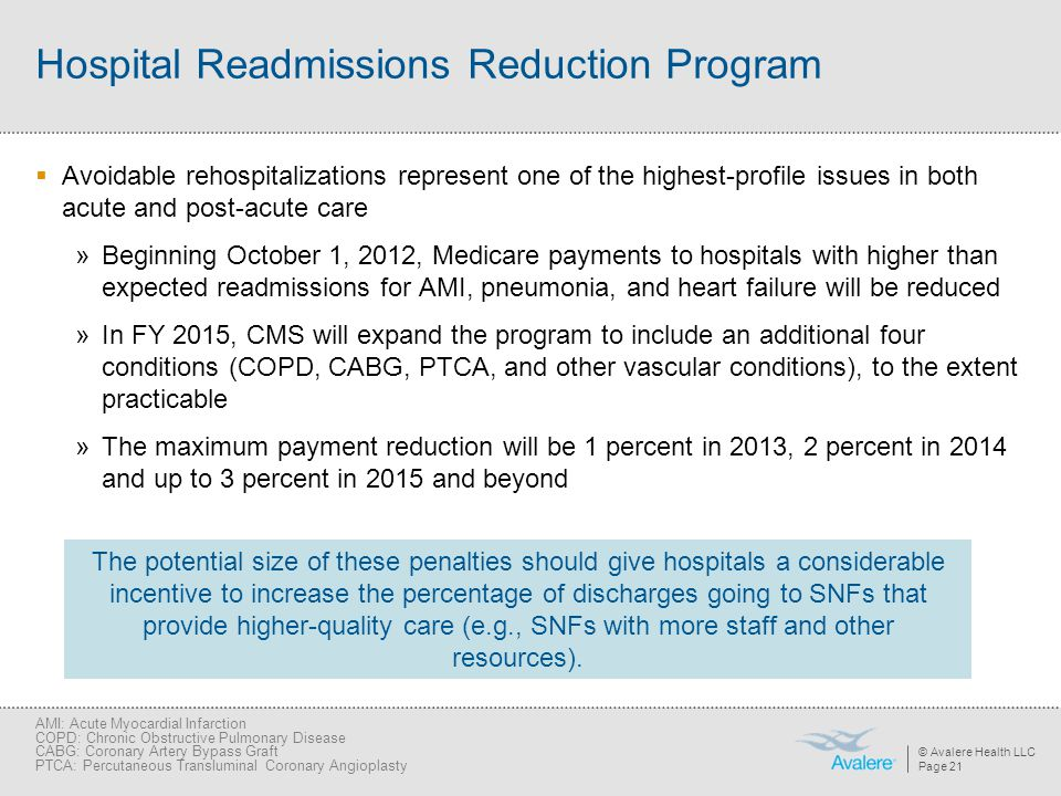 Hospital Readmissions Reduction Program
