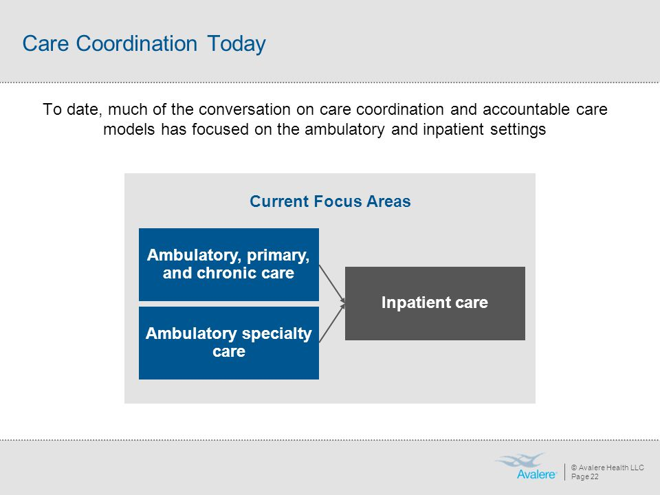 Care Coordination Today
