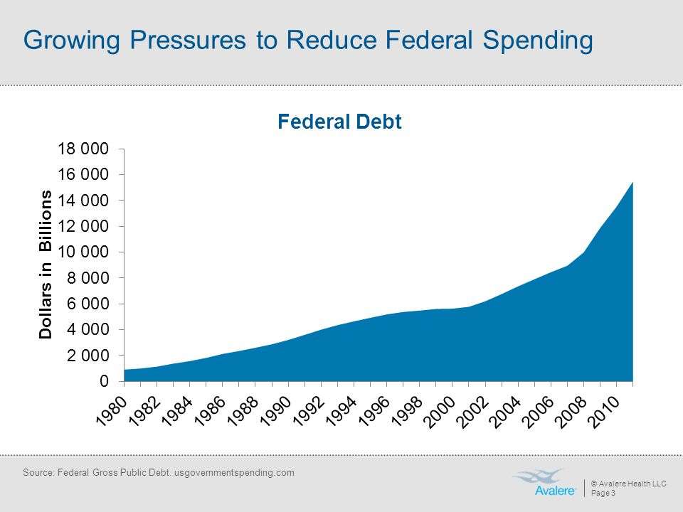 Growing Pressures to Reduce Federal Spending