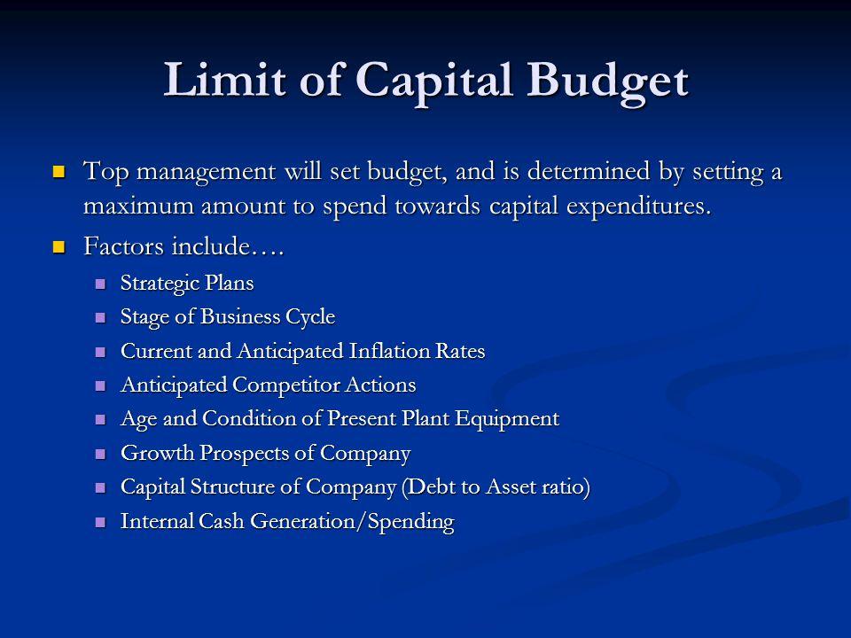 Limit of Capital Budget