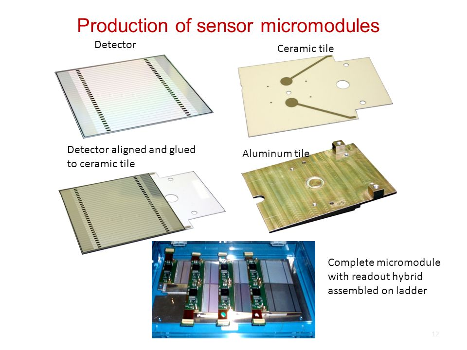 Production of sensor micromodules