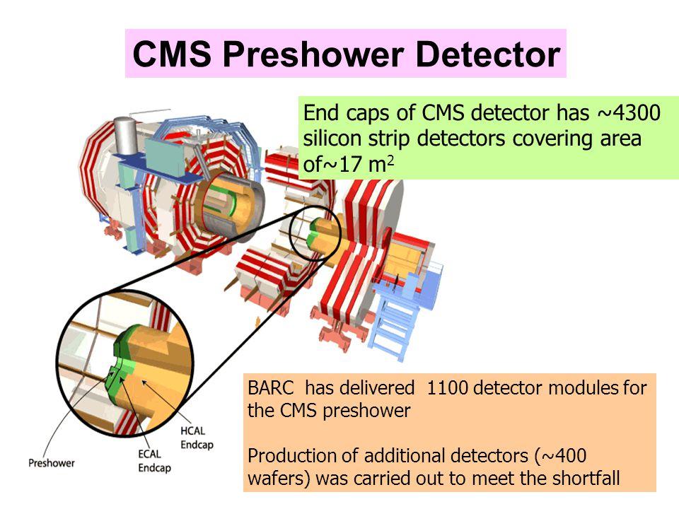 CMS Preshower Detector