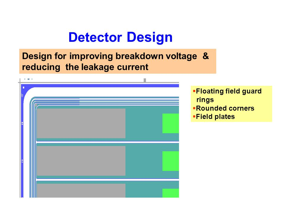 Detector Design Design for improving breakdown voltage &