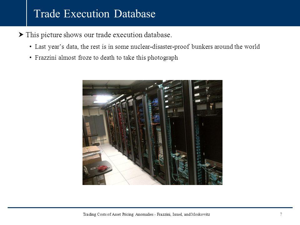 Trade Execution Database