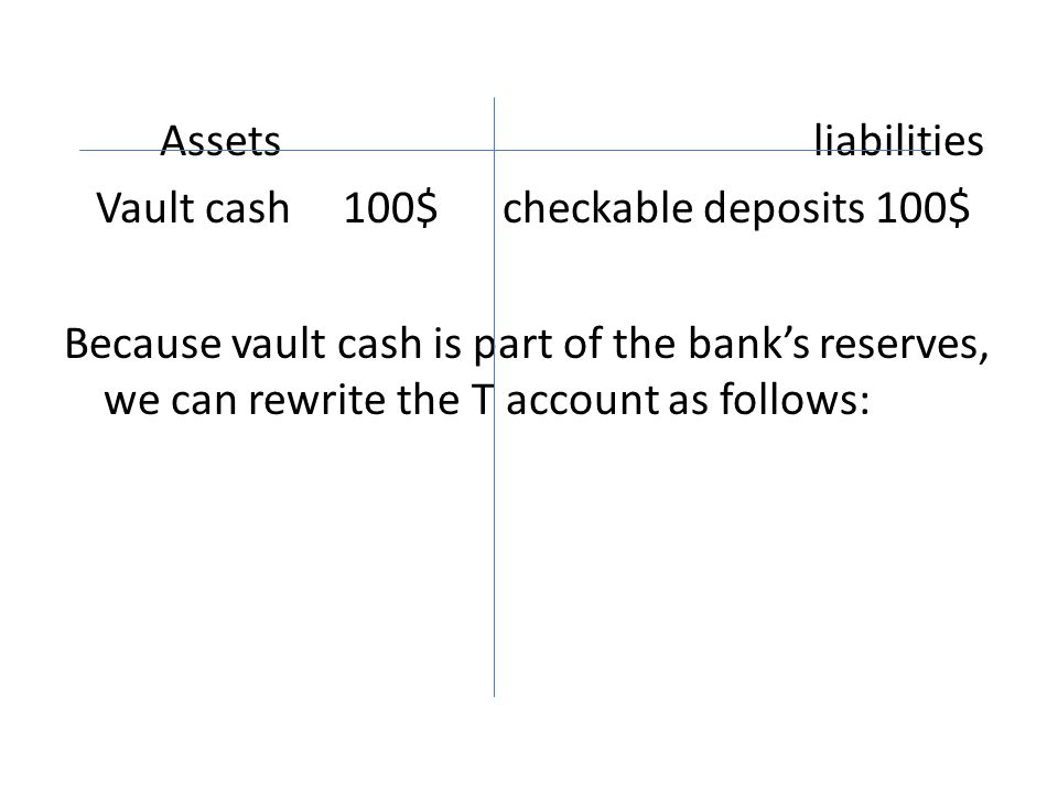 Assets liabilities Vault cash 100$ checkable deposits 100$ Because vault cash is part of the bank's reserves, we can rewrite the T account as follows: