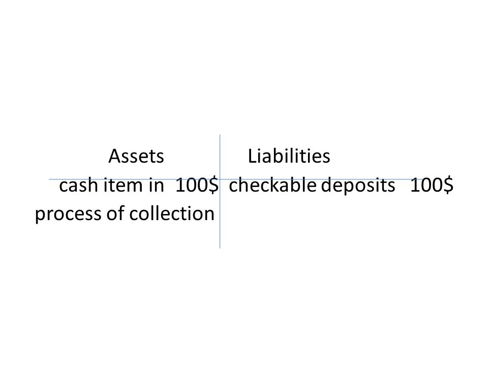 Assets Liabilities cash item in 100$ checkable deposits 100$ process of collection